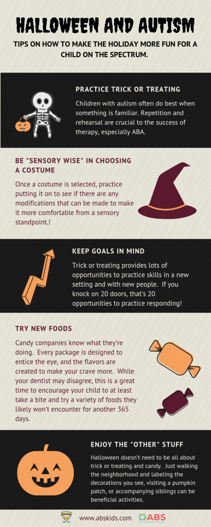 Halloween and Autism Spectrum Disorder
